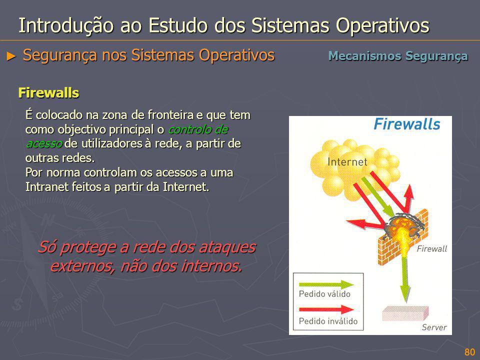 80 Introdução ao Estudo dos Sistemas Operativos Segurança nos Sistemas Operativos Segurança nos Sistemas Operativos Mecanismos Segurança Firewalls É c