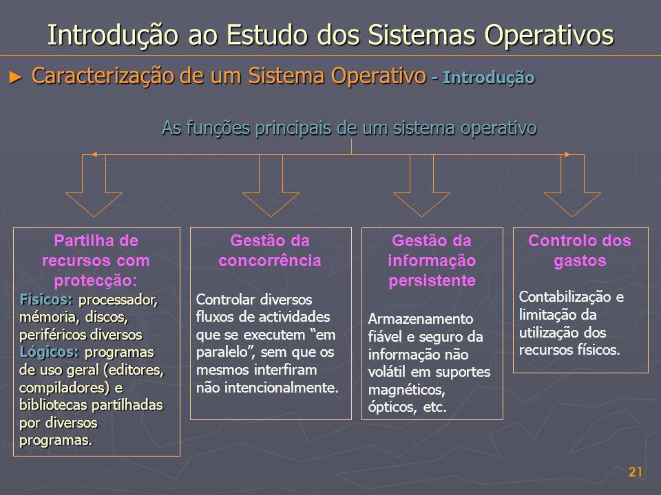 21 Introdução ao Estudo dos Sistemas Operativos Caracterização de um Sistema Operativo - Introdução Caracterização de um Sistema Operativo - Introduçã