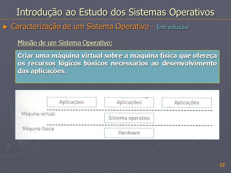 22 Introdução ao Estudo dos Sistemas Operativos Caracterização de um Sistema Operativo - Introdução Caracterização de um Sistema Operativo - Introduçã