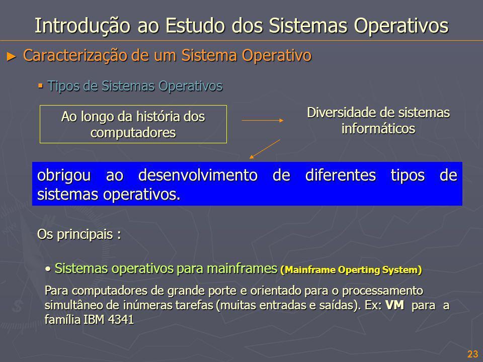 Conceitos de sistemas operativos Introdução ao Estudo dos Sistemas Operativos Caracterização de um Sistema Operativo Caracterização de um Sistema Operativo Processo – É um programa em execução.