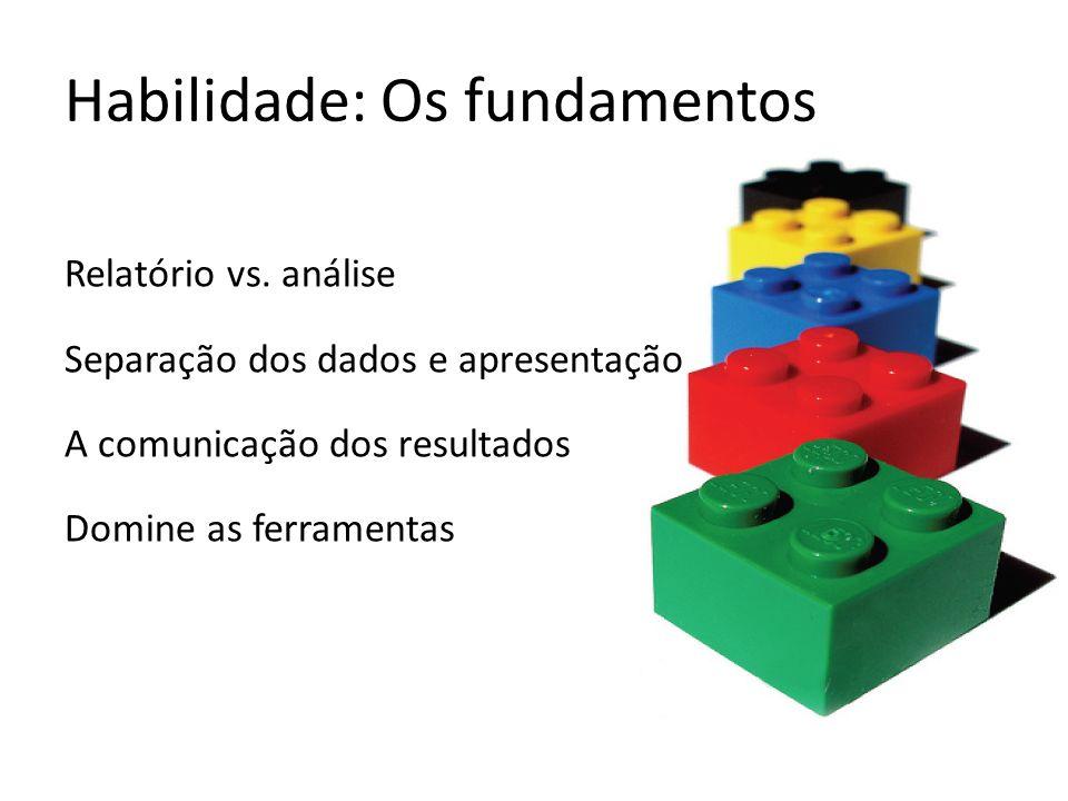 Habilidade: Os fundamentos Relatório vs.