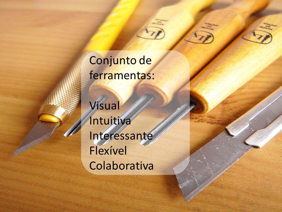 Conjunto de ferramentas: Visual Intuitiva Interessante Flexível Colaborativa