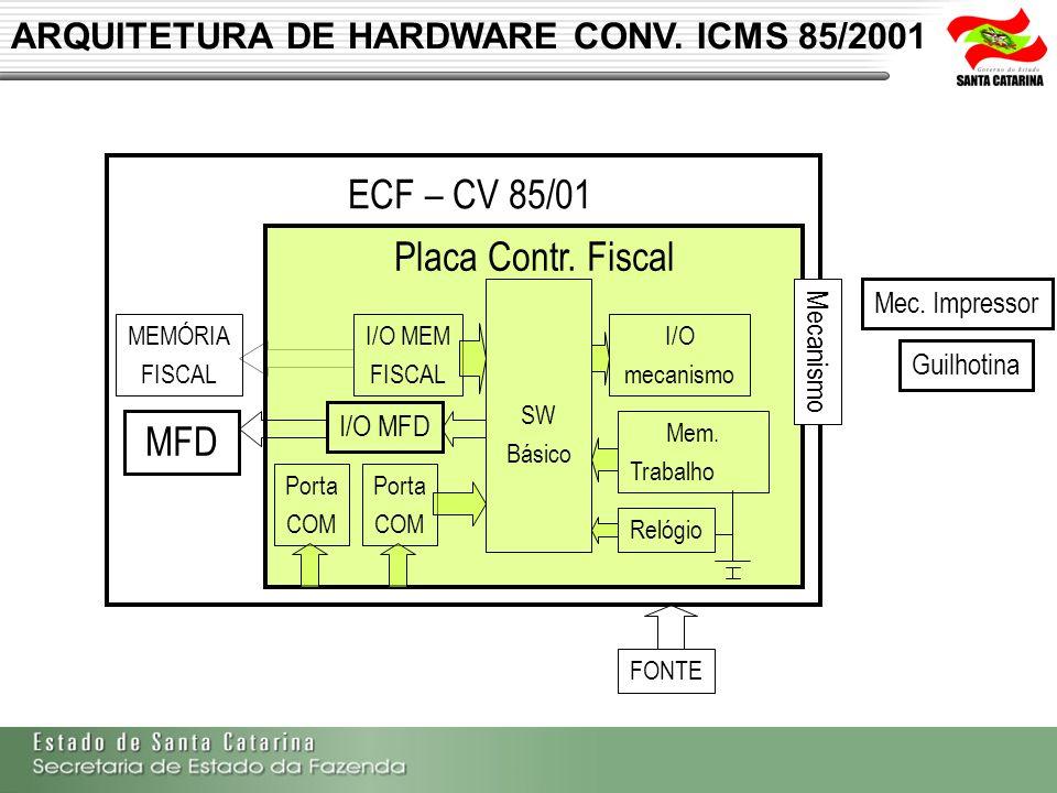 MFD MEMÓRIA FISCAL PCF Módulo Fiscal Blindado (MFB) Mecanismo ECF – CV 09/09 Cabeça Térmica Guilhotina FONTE Ethernet Conector PAF-ECF GPRS Conector Alimen.