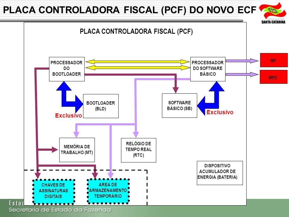 PAF-ECF – QUANTIDADE DE ECF ATIVOS EM SC Santa Catarina possui 75.248 ECFs ativos, instalados em 48.638 contribuintes.