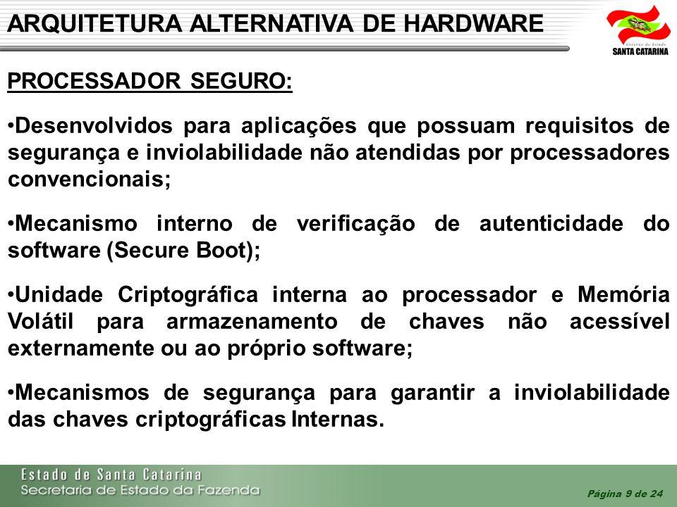 LEGISLAÇÃO SANTA CATARINA – DEC.