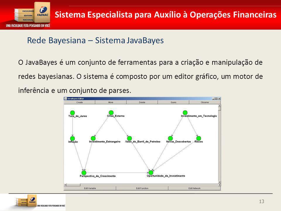 Sistema Especialista para Auxílio à Operações Financeiras Rede Bayesiana – Sistema JavaBayes O JavaBayes é um conjunto de ferramentas para a criação e