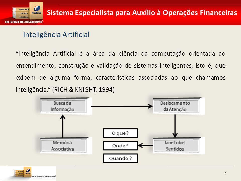 Sistema Especialista para Auxílio à Operações Financeiras Inteligência Artificial Inteligência Artificial é a área da ciência da computação orientada