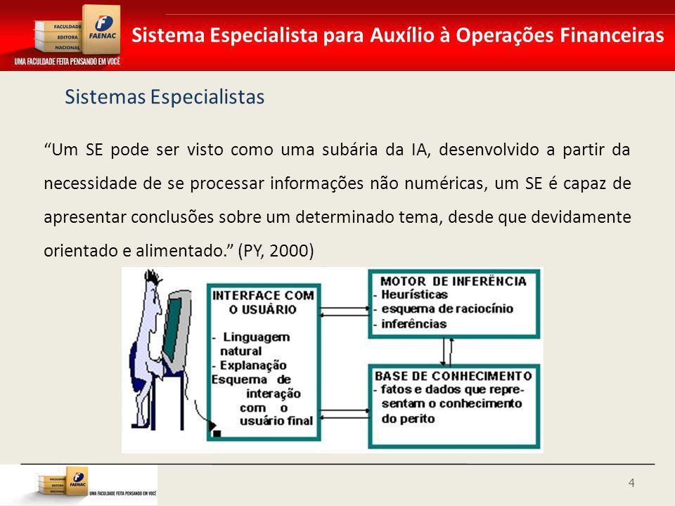 Sistema Especialista para Auxílio à Operações Financeiras Sistemas Especialistas Um SE pode ser visto como uma subária da IA, desenvolvido a partir da