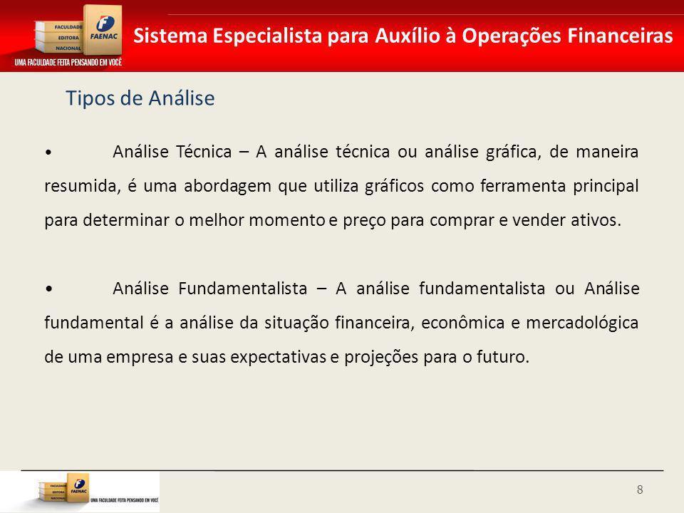 Sistema Especialista para Auxílio à Operações Financeiras Tipos de Análise Análise Técnica – A análise técnica ou análise gráfica, de maneira resumida