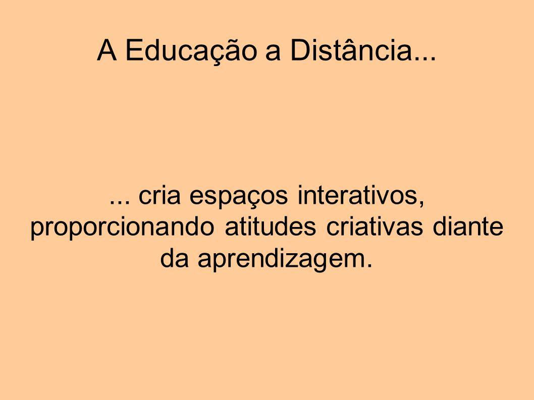 A Educação a Distância...... cria espaços interativos, proporcionando atitudes criativas diante da aprendizagem.