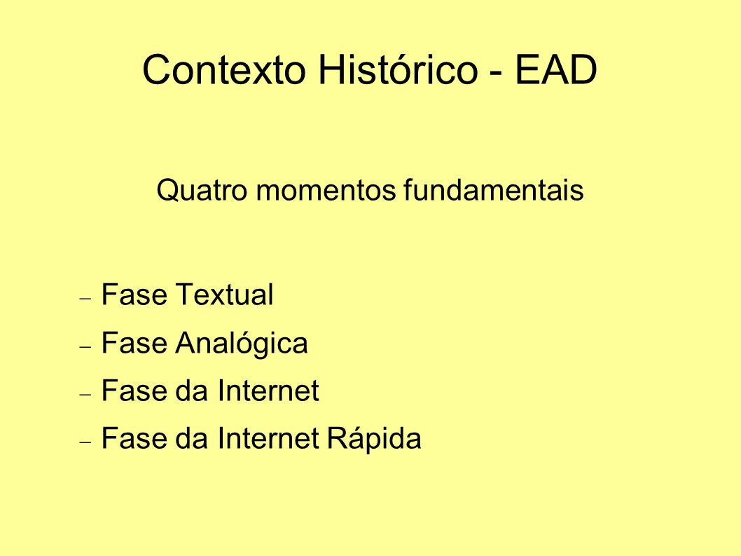 Contexto Histórico - EAD Quatro momentos fundamentais Fase Textual Fase Analógica Fase da Internet Fase da Internet Rápida