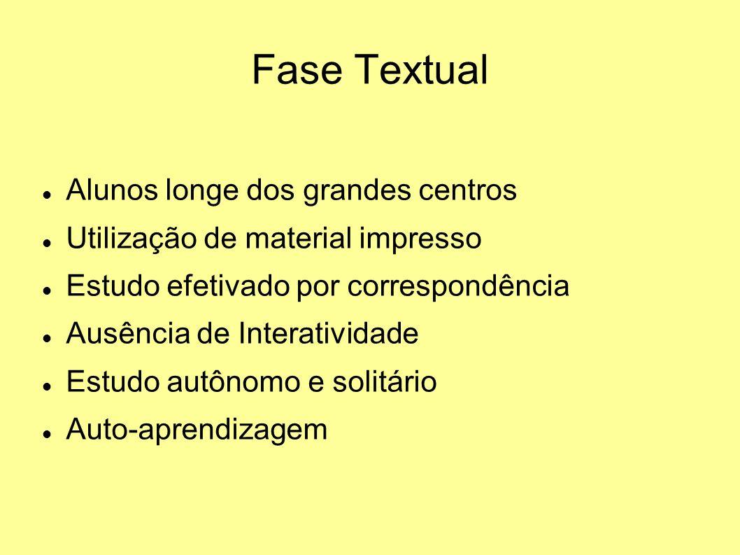 Fase Textual Alunos longe dos grandes centros Utilização de material impresso Estudo efetivado por correspondência Ausência de Interatividade Estudo a