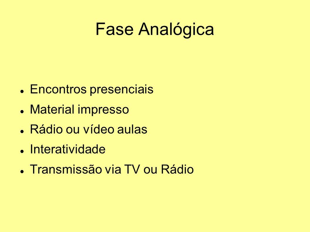 Fase Analógica Encontros presenciais Material impresso Rádio ou vídeo aulas Interatividade Transmissão via TV ou Rádio
