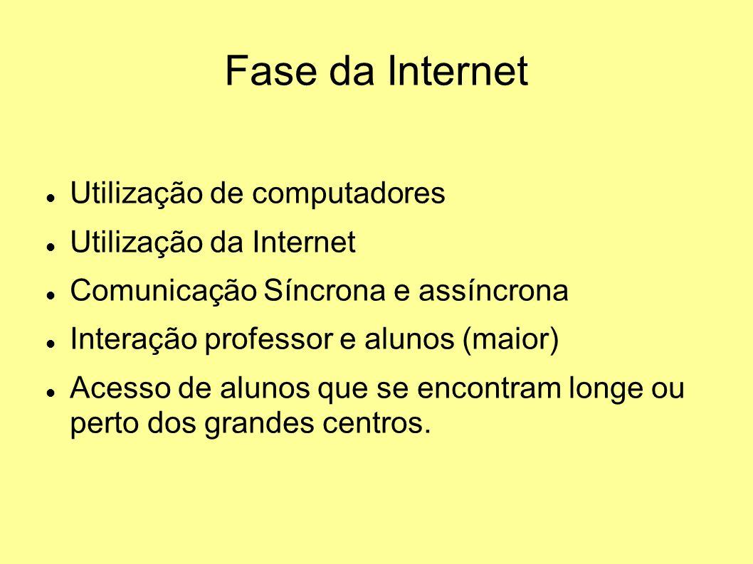 Fase da Internet Utilização de computadores Utilização da Internet Comunicação Síncrona e assíncrona Interação professor e alunos (maior) Acesso de al