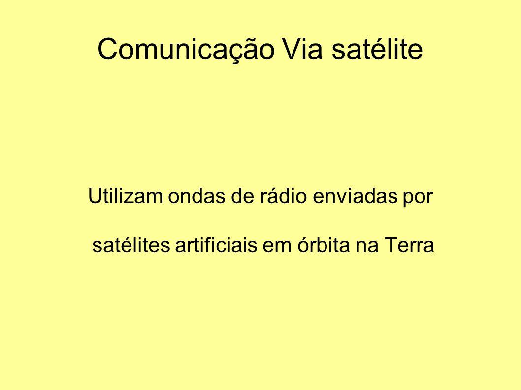 Comunicação Via satélite Utilizam ondas de rádio enviadas por satélites artificiais em órbita na Terra