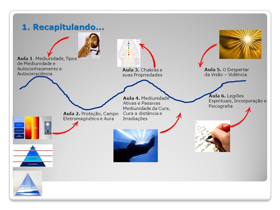 Aula 8.Processo Reencarna tório Engenheiros do Karma Missão e Lição de Vida Aula 11.