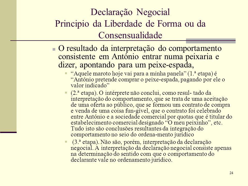 25 Declaração Negocial Principio da Liberdade de Forma ou da Consensualidade Ponderando as Vantagens e Inconvenientes ao formalismo negocial o Cod.