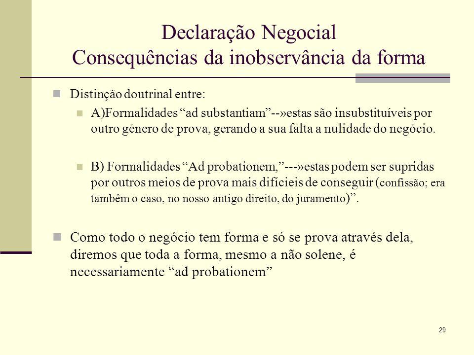30 Declaração Negocial Consequências da inobservância da forma Inobservância da forma convencional: Que acontecerá se não for observada a forma convencional.