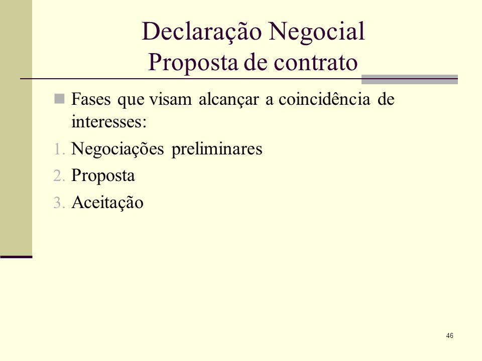 47 Declaração Negocial Proposta de contrato NEGOCIAÇÕES PRELIMINARES (tratativas) Conversas, idéias, mesmo que com minutas de contrato, mas sem vinculação, pois não obrigam.