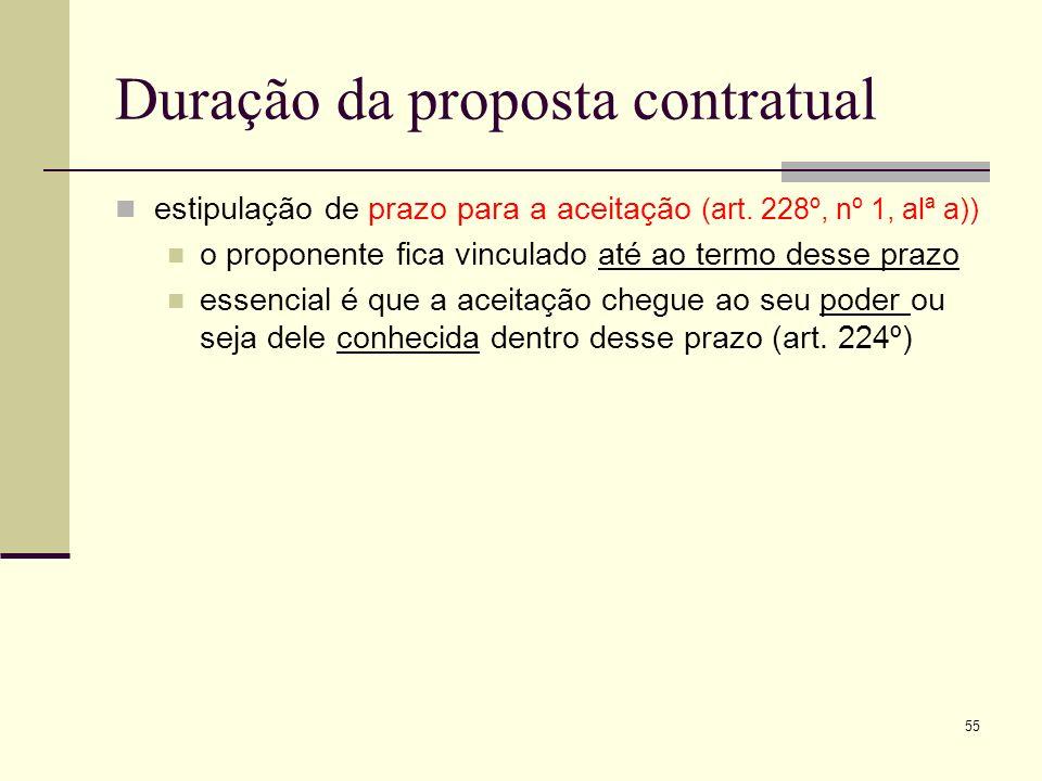 56 Duração da proposta contratual pedido de resposta imediata (art.