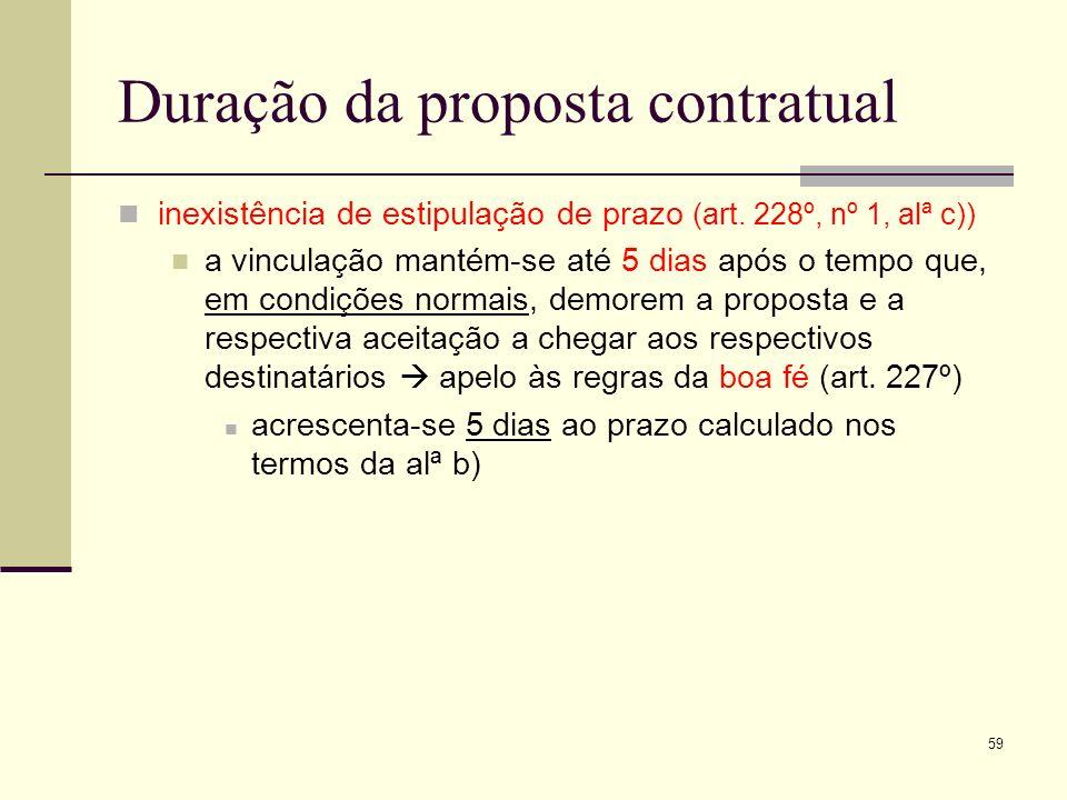 60 Duração da proposta contratual significado da expressão em condições normais apelo ao princípio da boa-fé na formação dos contratos (art.