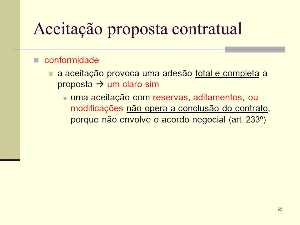 70 Aceitação proposta contratual tempestividade consequência da limitação do tempo da vinculação do proponente (art.
