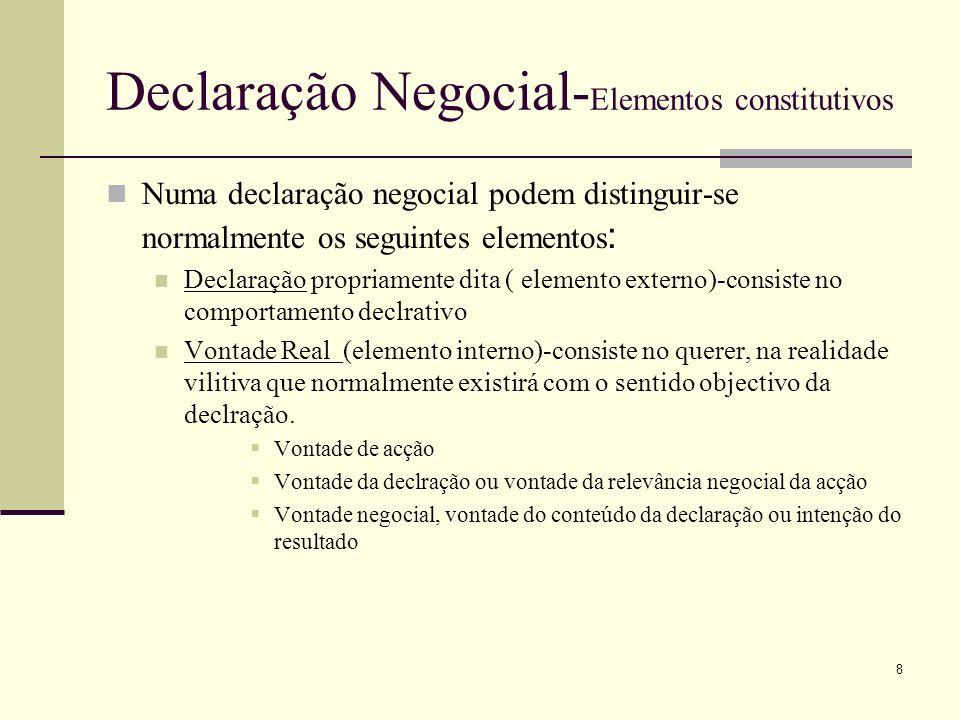 9 Declaração Negocial EXPRESSA E TÁCITA Nasce o contrato quando a vontade das partes se encontram em consenso.