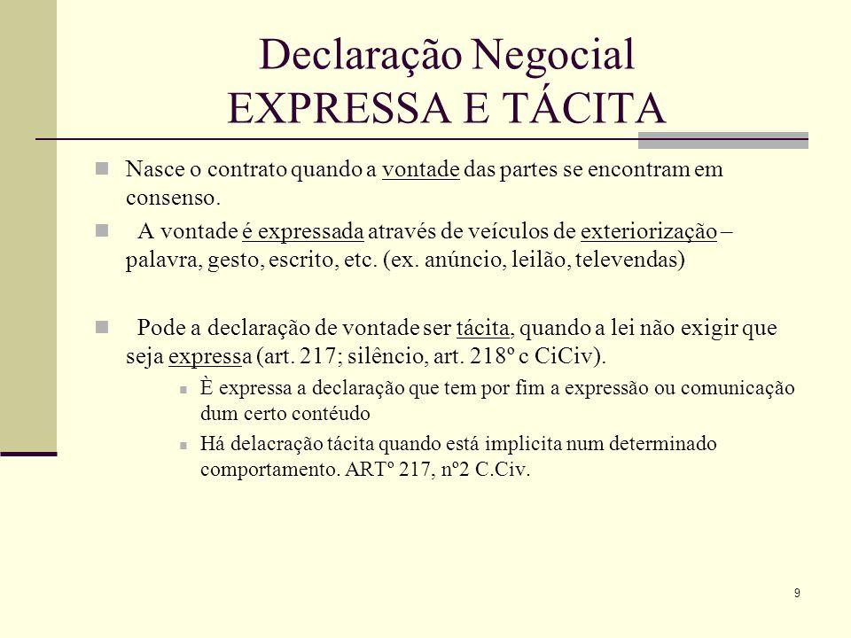10 Declaração Negocial EXPRESSA E TÁCITA O critério da distinção entre declaração tácita e declaração expressa consagrada pela lei (art.