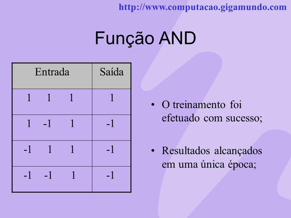 http://www.computacao.gigamundo.com Função AND O treinamento foi efetuado com sucesso; Resultados alcançados em uma única época; EntradaSaída 1 1 1 1
