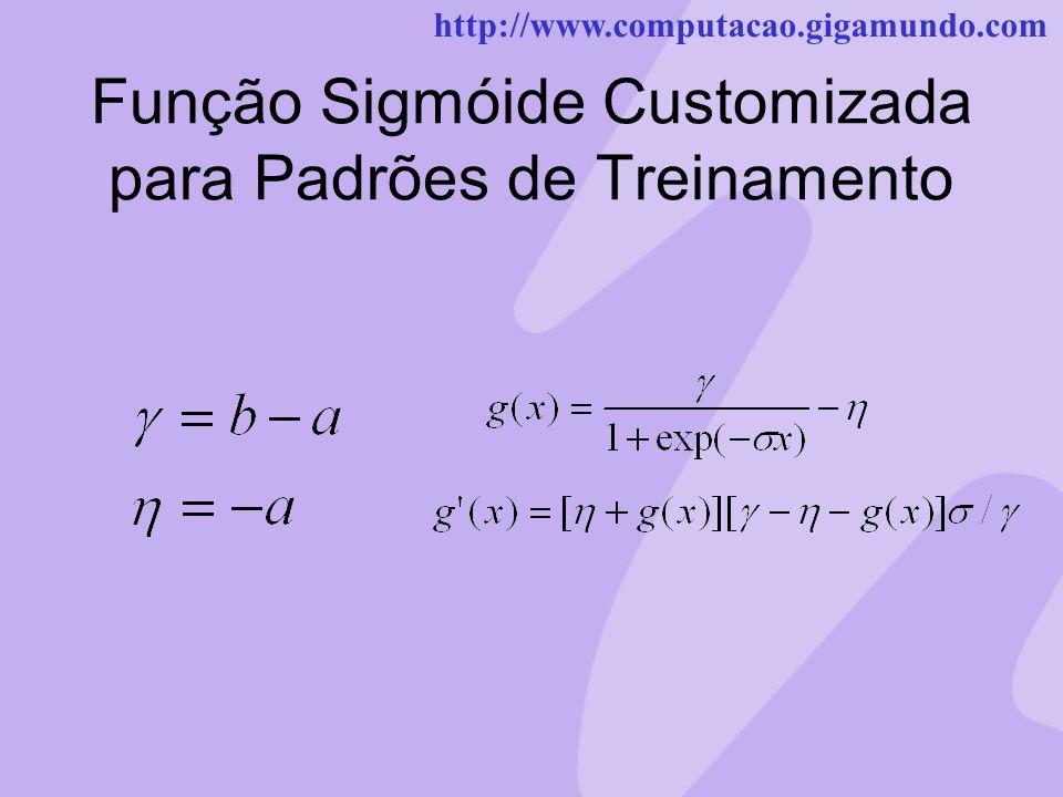 http://www.computacao.gigamundo.com Função Sigmóide Customizada para Padrões de Treinamento