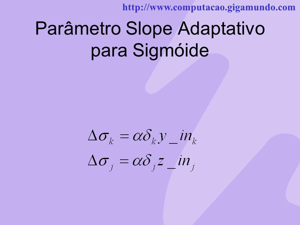 http://www.computacao.gigamundo.com Parâmetro Slope Adaptativo para Sigmóide