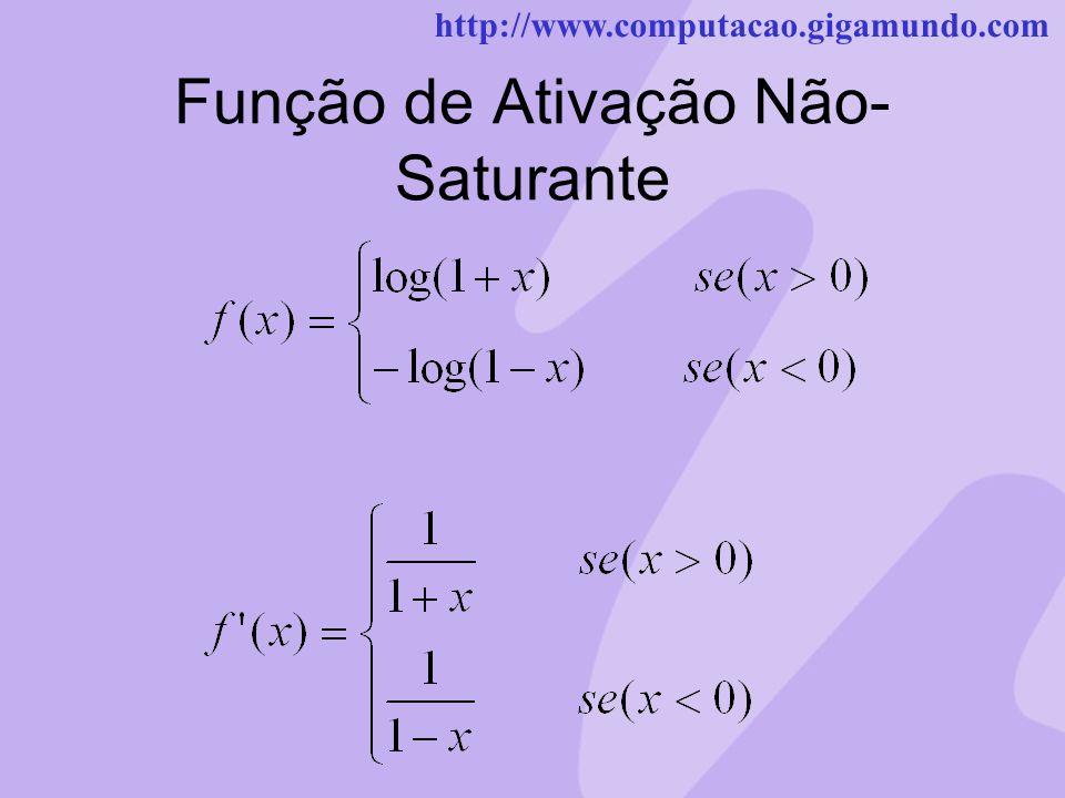 http://www.computacao.gigamundo.com Função de Ativação Não- Saturante