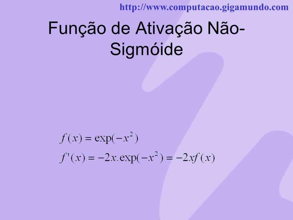 http://www.computacao.gigamundo.com Função de Ativação Não- Sigmóide