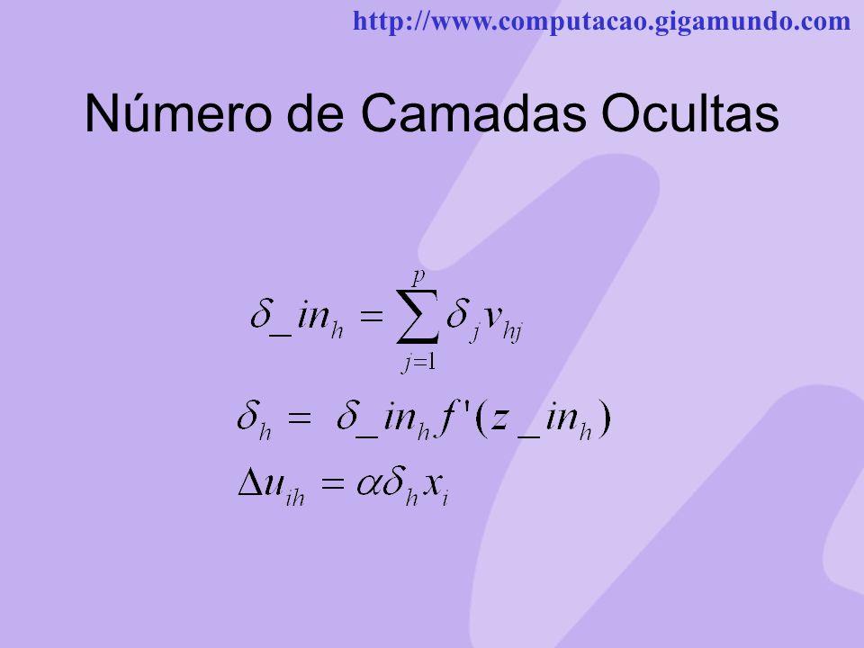 http://www.computacao.gigamundo.com Número de Camadas Ocultas