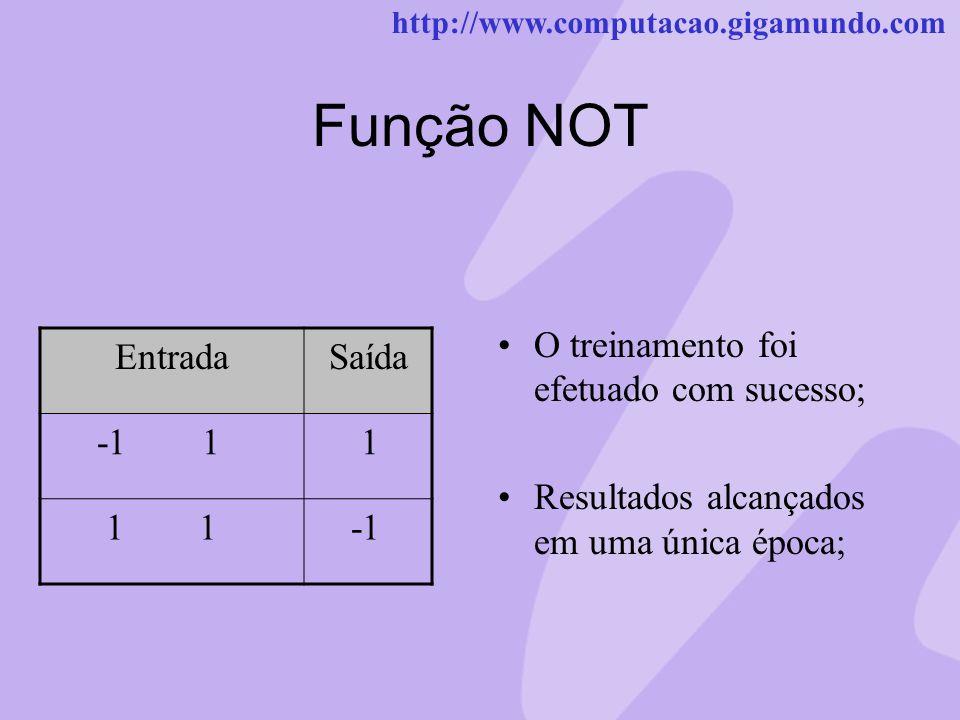 http://www.computacao.gigamundo.com Função NOT O treinamento foi efetuado com sucesso; Resultados alcançados em uma única época; EntradaSaída -1 1 1 1