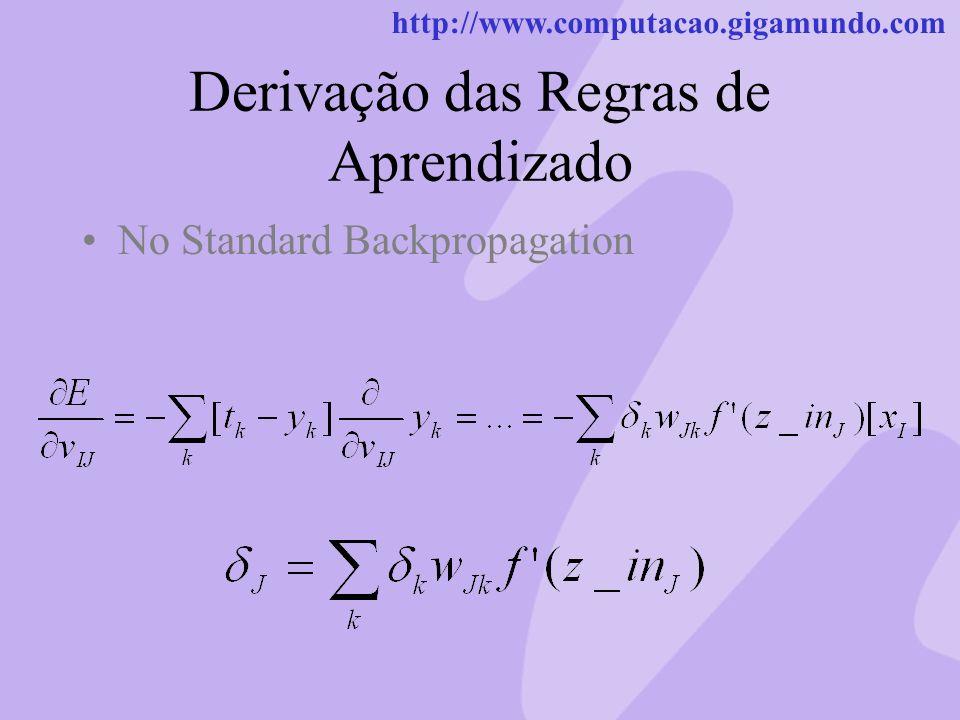 http://www.computacao.gigamundo.com Derivação das Regras de Aprendizado No Standard Backpropagation