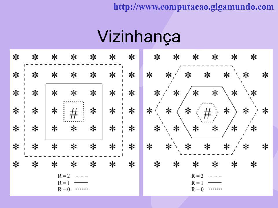 http://www.computacao.gigamundo.com Vizinhança