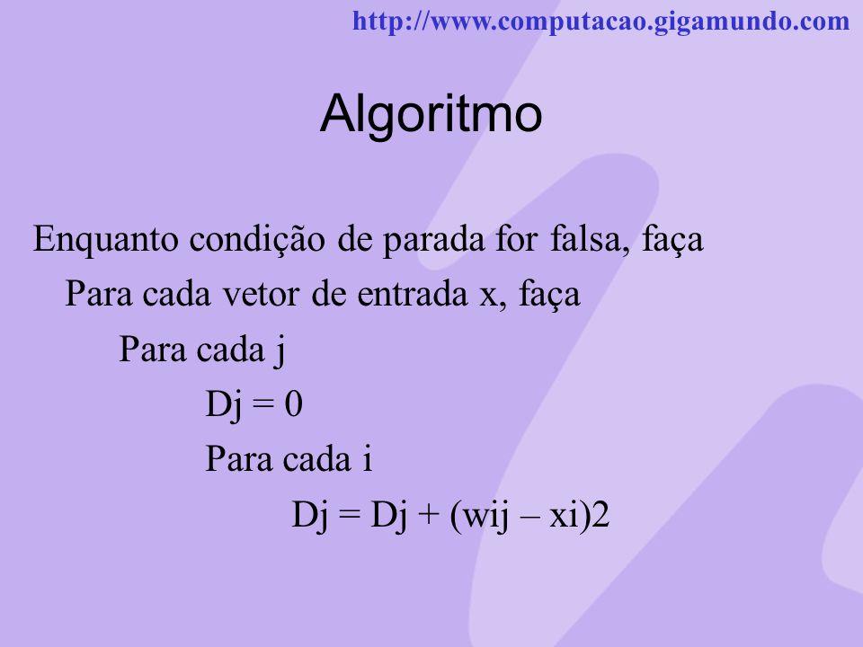 http://www.computacao.gigamundo.com Algoritmo Enquanto condição de parada for falsa, faça Para cada vetor de entrada x, faça Para cada j Dj = 0 Para c