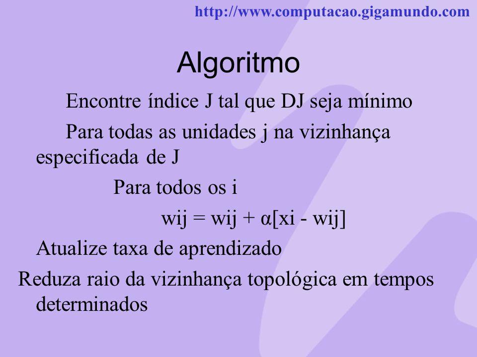 http://www.computacao.gigamundo.com Algoritmo Encontre índice J tal que DJ seja mínimo Para todas as unidades j na vizinhança especificada de J Para t