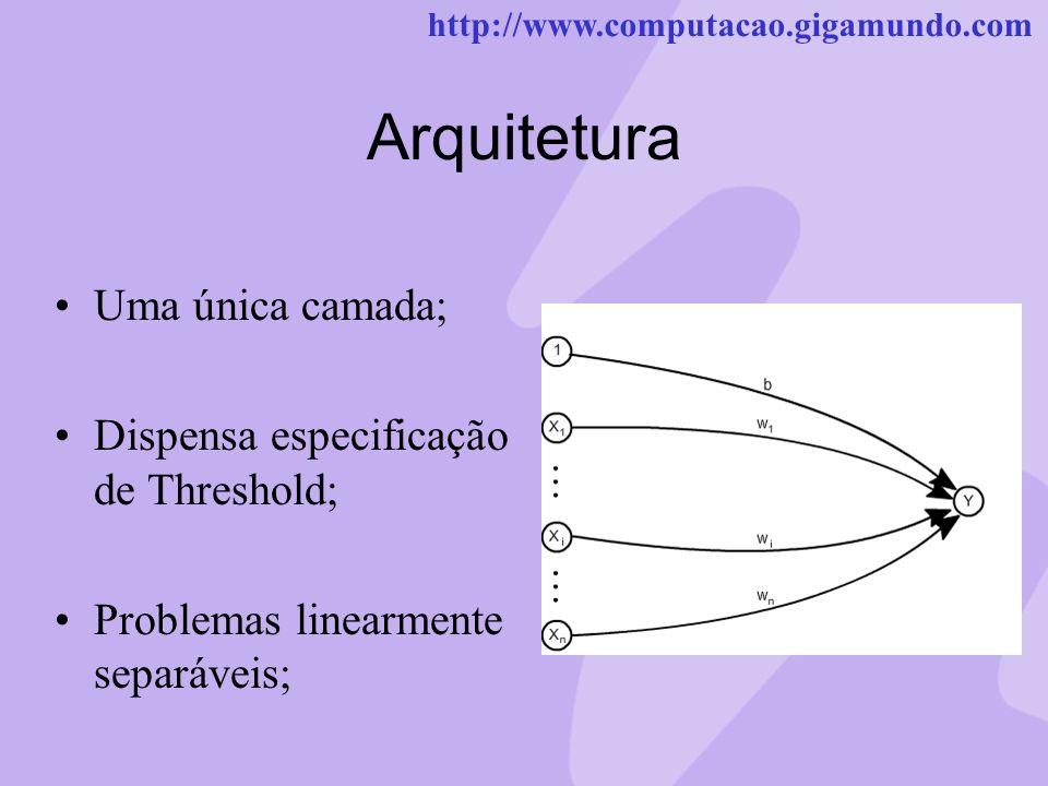 http://www.computacao.gigamundo.com Arquitetura Uma única camada; Dispensa especificação de Threshold; Problemas linearmente separáveis;