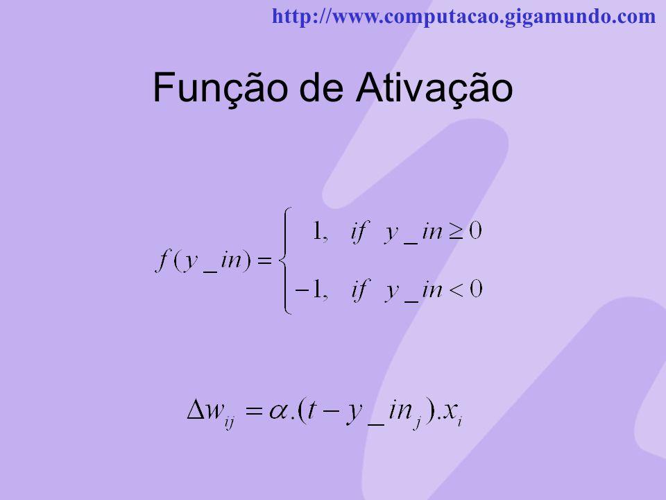 http://www.computacao.gigamundo.com Função de Ativação