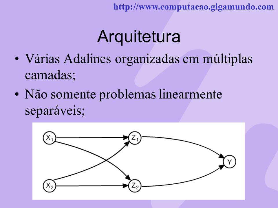 http://www.computacao.gigamundo.com Arquitetura Várias Adalines organizadas em múltiplas camadas; Não somente problemas linearmente separáveis;
