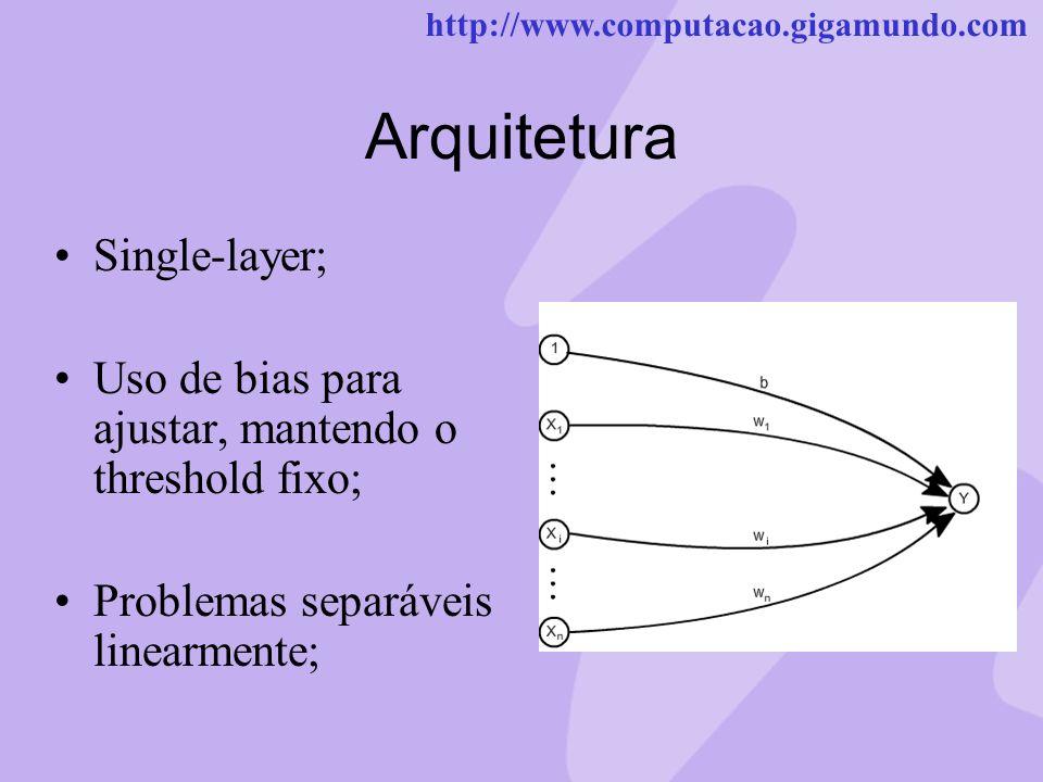 http://www.computacao.gigamundo.com Arquitetura Single-layer; Uso de bias para ajustar, mantendo o threshold fixo; Problemas separáveis linearmente;