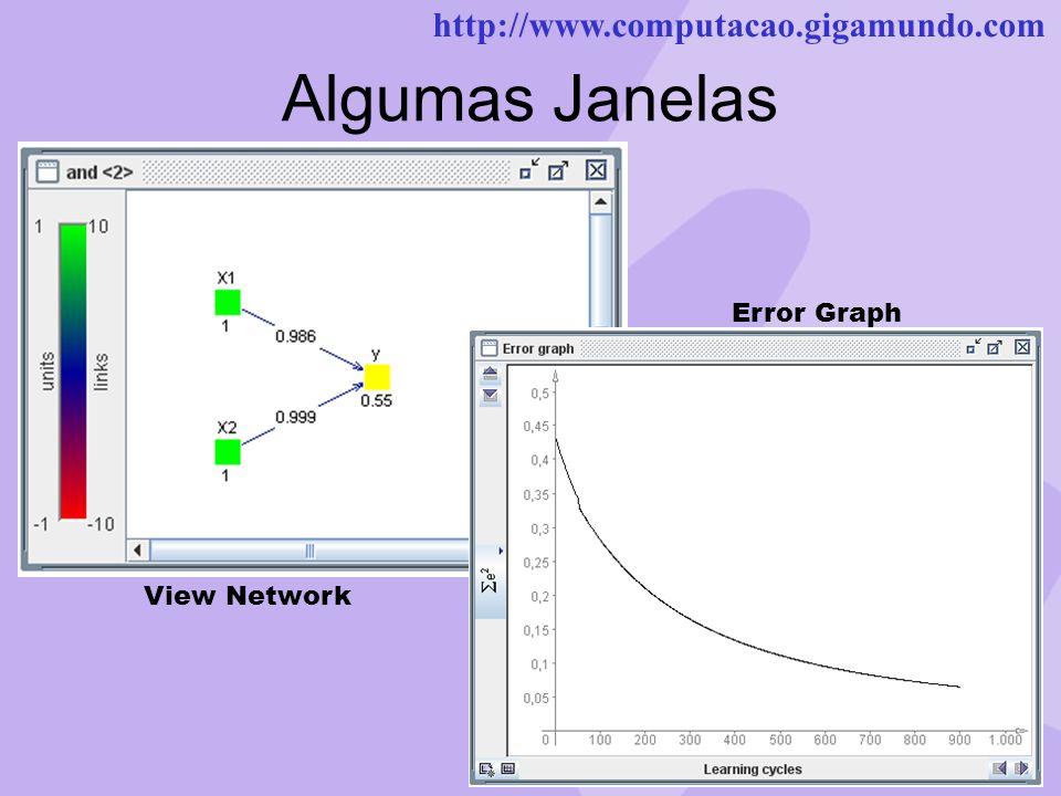 http://www.computacao.gigamundo.com Algumas Janelas View Network Error Graph