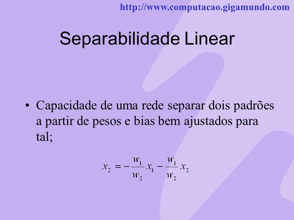http://www.computacao.gigamundo.com Separabilidade Linear Capacidade de uma rede separar dois padrões a partir de pesos e bias bem ajustados para tal;