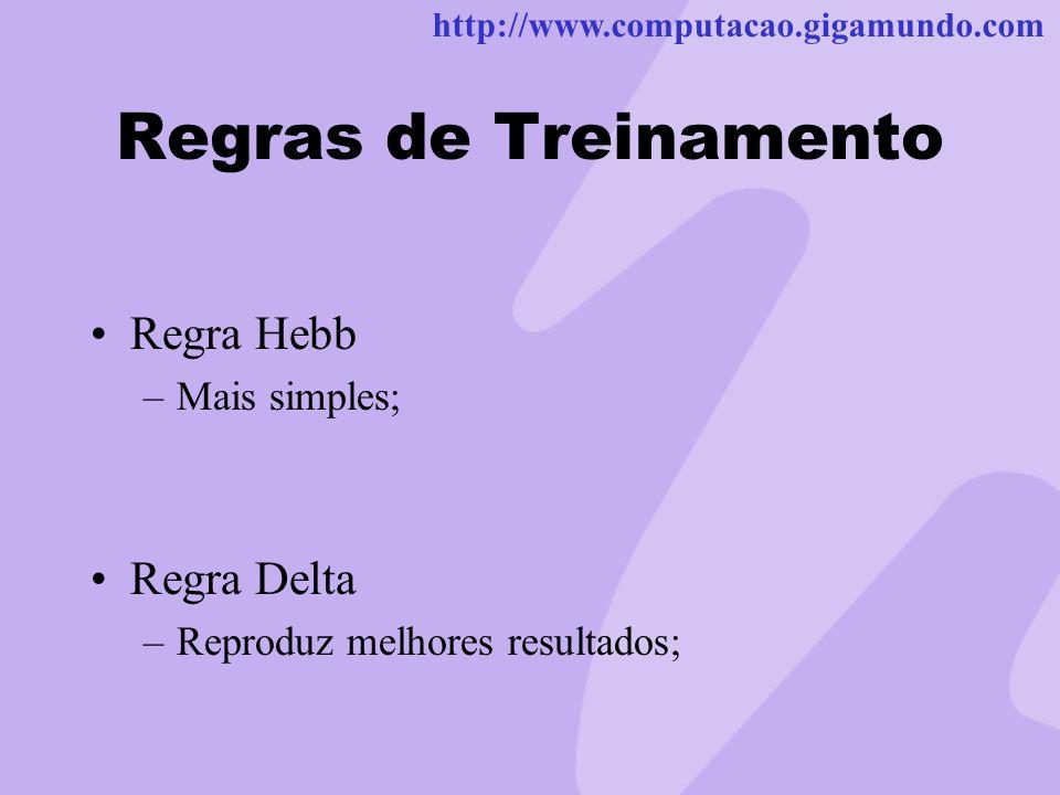 http://www.computacao.gigamundo.com Regras de Treinamento Regra Hebb –Mais simples; Regra Delta –Reproduz melhores resultados;