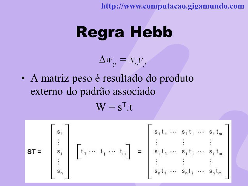 http://www.computacao.gigamundo.com Regra Hebb A matriz peso é resultado do produto externo do padrão associado W = s T.t