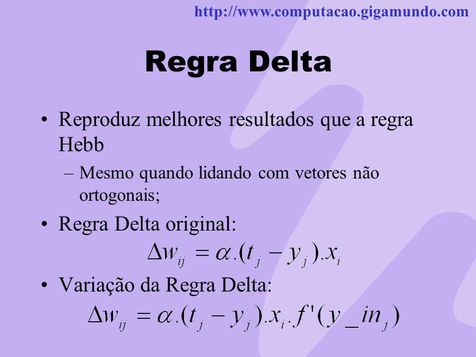 http://www.computacao.gigamundo.com Regra Delta Reproduz melhores resultados que a regra Hebb –Mesmo quando lidando com vetores não ortogonais; Regra