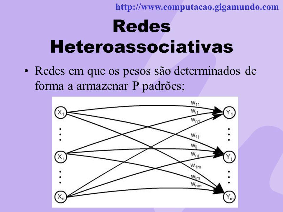 http://www.computacao.gigamundo.com Redes Heteroassociativas Redes em que os pesos são determinados de forma a armazenar P padrões;