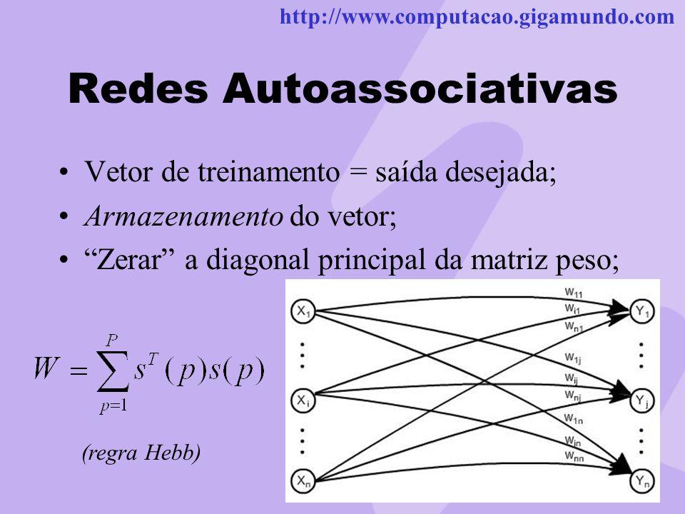 http://www.computacao.gigamundo.com Redes Autoassociativas Vetor de treinamento = saída desejada; Armazenamento do vetor; Zerar a diagonal principal d